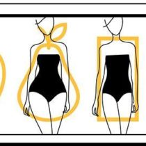 Body Shapes Guide